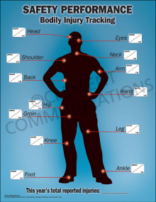 Bodily Injury Tracking Poster - Laminated