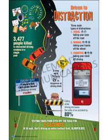 Distracted Driving Infographic Poster: Driven To Distraction!