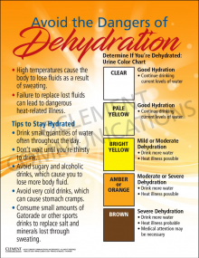 Dehydration Tracking Poster