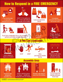 Fire Safety Infographic Poster