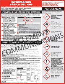 GHS Basics Training Poster - Spanish