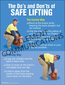 Do's and Don'ts of Safe Lifting Poster
