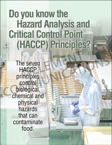 Do You Know HACCP Poster