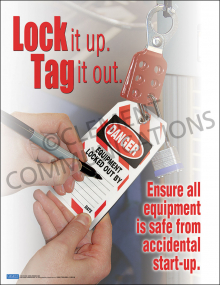Lockout/Tagout – Lock it up Posters