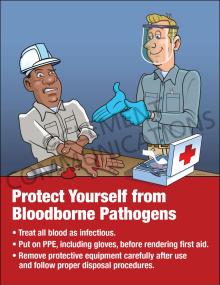 Bloodborne Pathogens – Hand – Poster