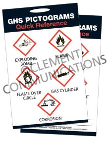 GHS Wallet Card