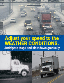 Weather Conditions Poster