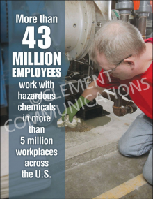 Employee Work With Chemicals Poster