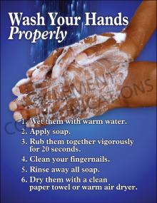 Proper Hand Washing Poster - Laminated