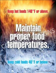 Proper Food Temperatures Poster