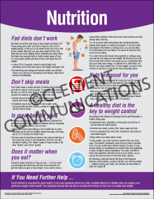 Health and Wellness - Nutrition Poster