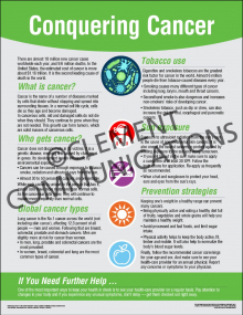 Health and Wellness - Conquering Cancer Poster