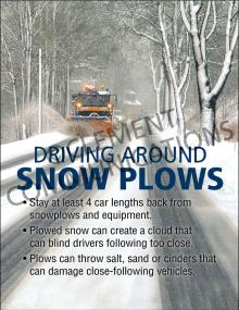 Winter Hazards - Snow Plows - Poster