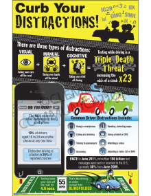 Distracted Driving Infographic Poster: Curb Your Distractions!