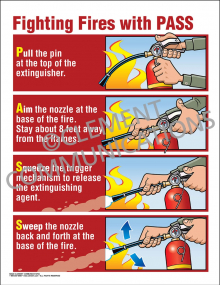 Fighting Fires With PASS Poster