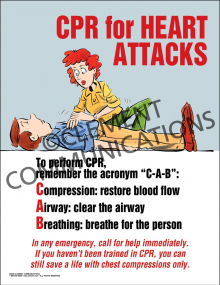 CPR for Heart Attacks Poster