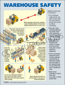 Warehouse Safety Infographic Poster