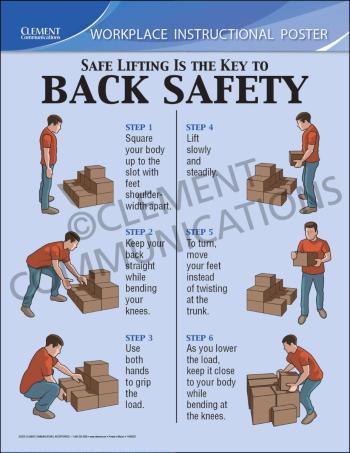 Safe Lifting Instructional Poster