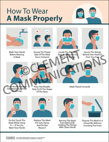 How to Wear A Mask Properly Poster
