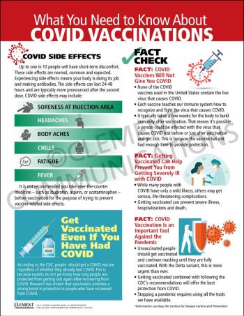 COVID Vaccination Poster