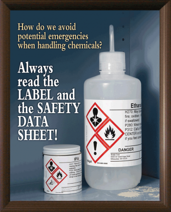 Chemical Industry Posters®