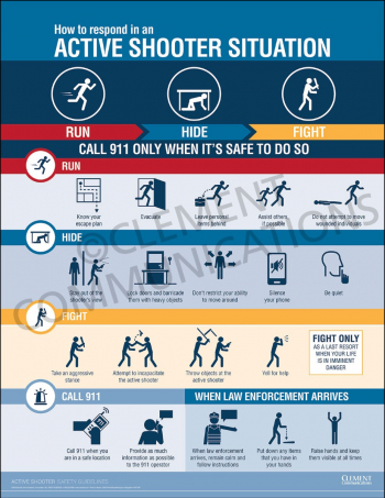 Active Shooter Situation Poster