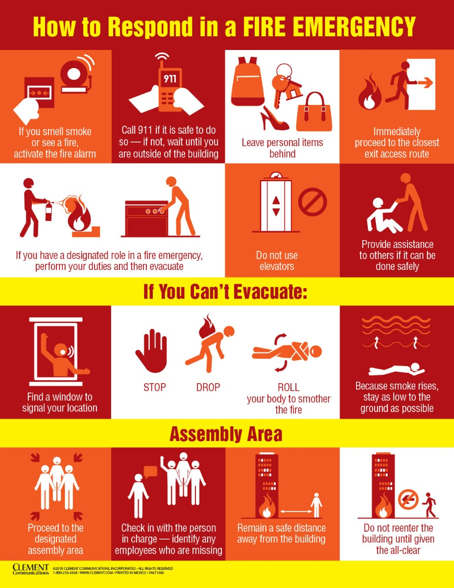 Fire Safety, Emergencies, Fire